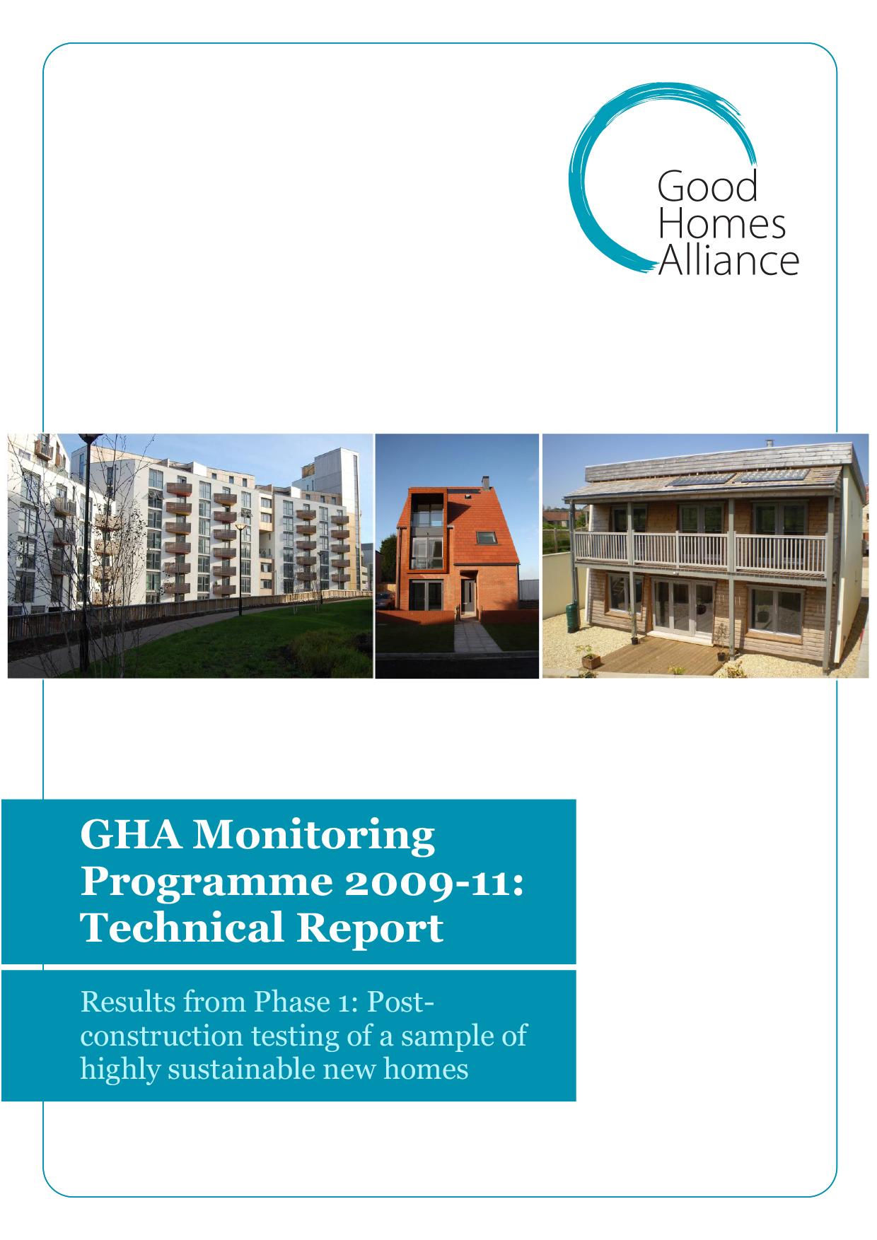 GHA Monitoring Programme